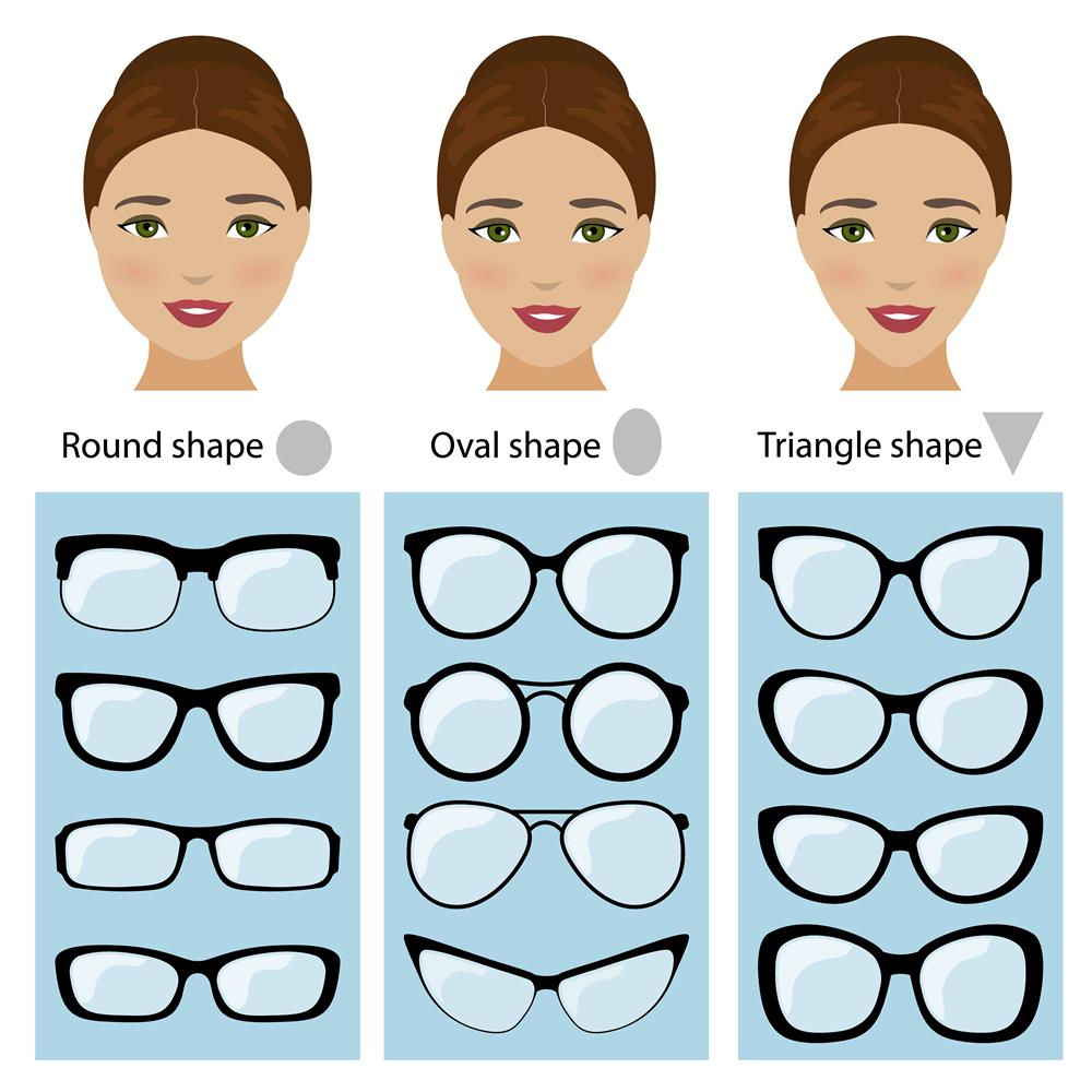 face shape glasses best women