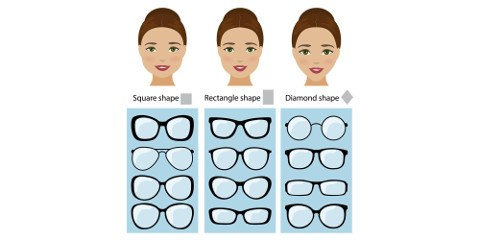 How to Choose the Best Prescription Glasses Style for you
